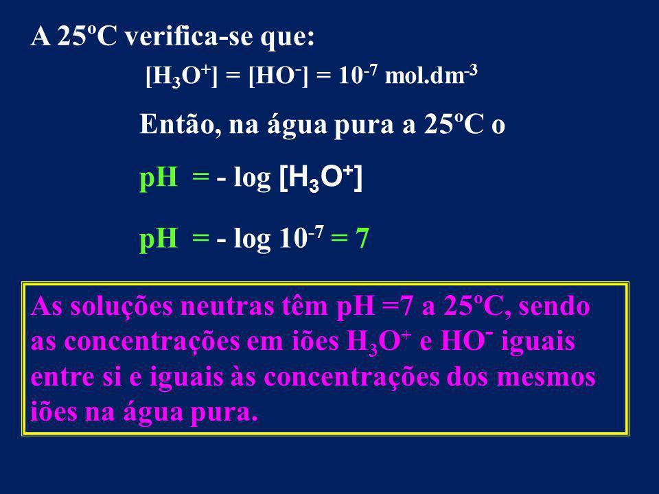 A 25ºC verifica-se que: Então, na água pura a 25ºC o pH = - log [H3O+]